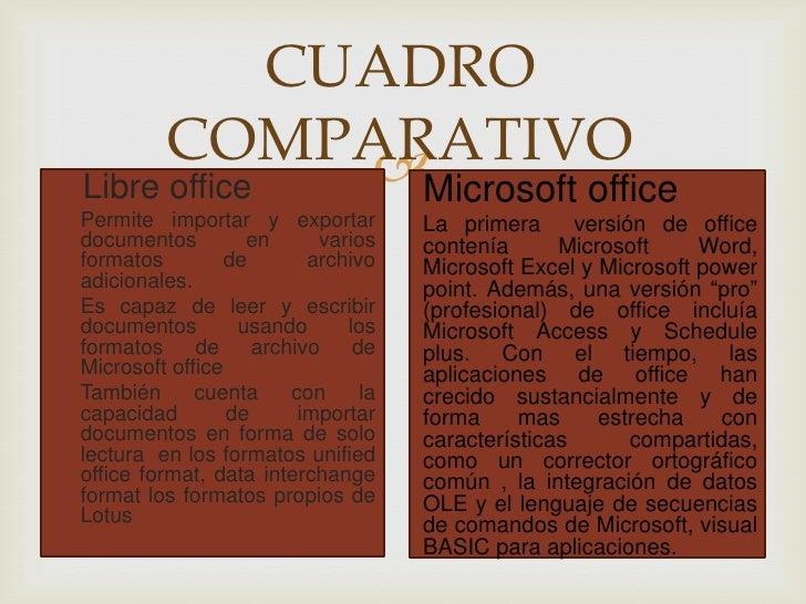 Libre Office 2