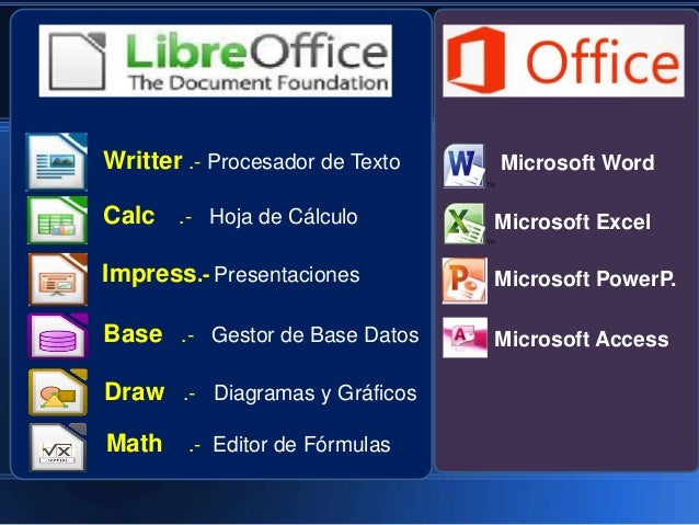 Openoffice org 2 0 2 windows with jre - Open office vs office libre ...