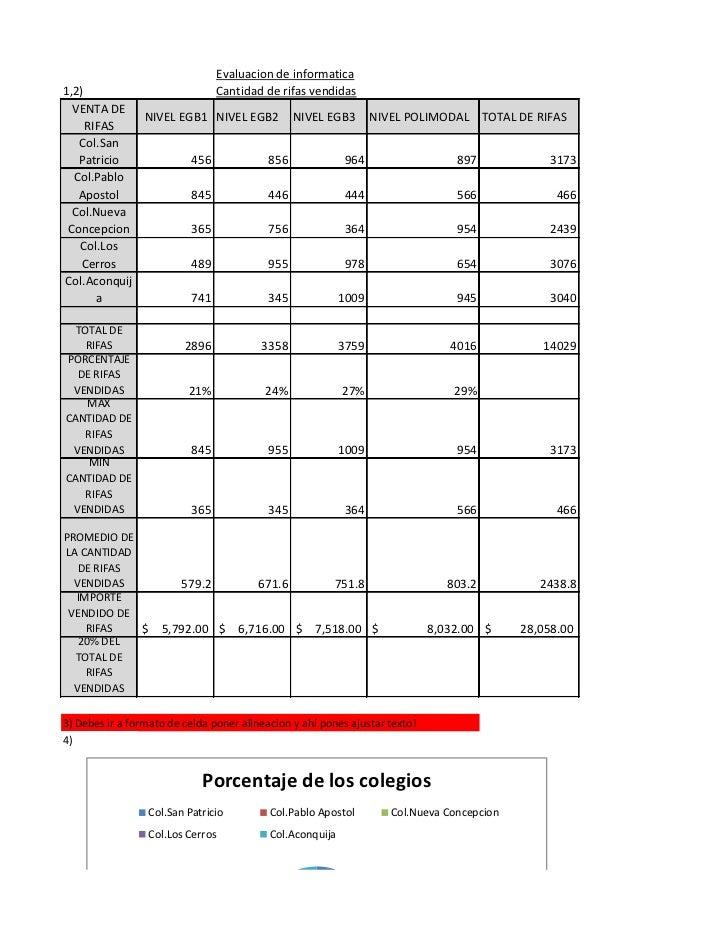 Evaluacion de informatica1,2)                     Cantidad de rifas vendidas  VENTA DE             NIVEL EGB1 NIVEL EGB2 N...