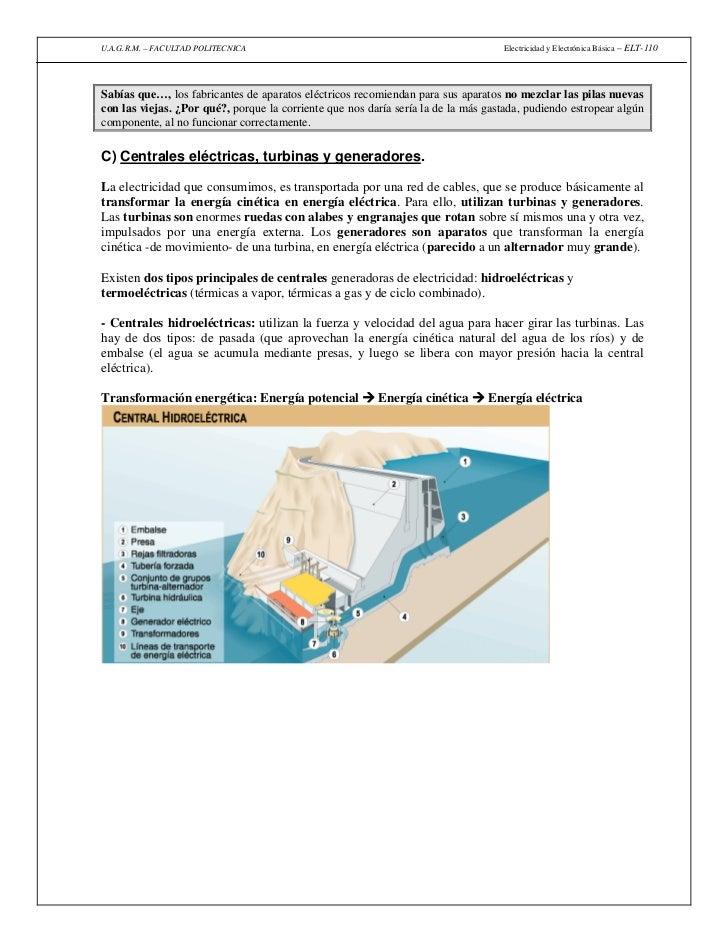 Libro elt 110 1 2012 - Generadores de electricidad ...