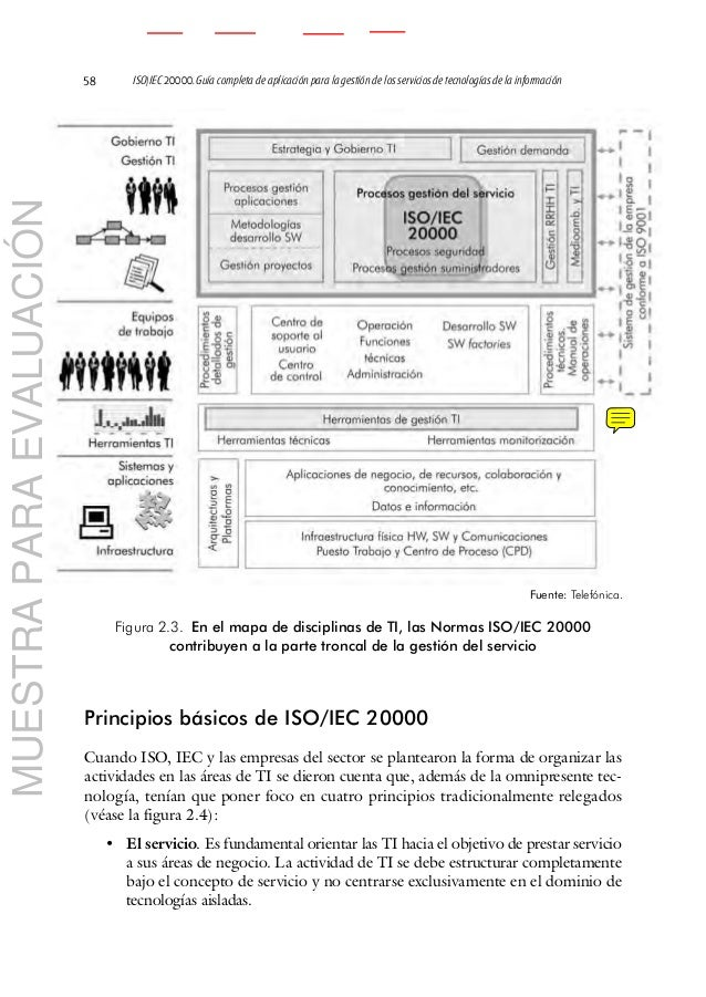 Libro ISO 20000 Telefonica 65 pag muestra