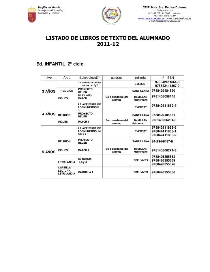 Región de Murcia                                                                  CEIP. Ntra. Sra. De Los DoloresConsejerí...
