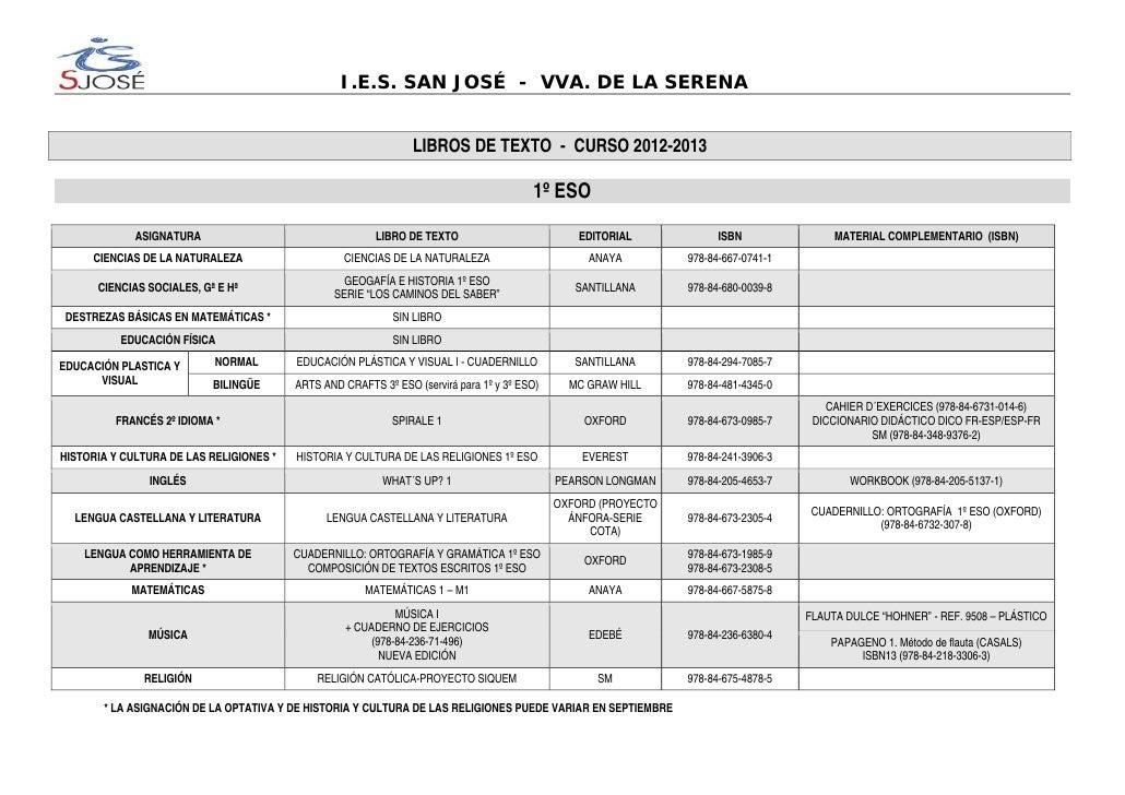 I.E.S. SAN JOSÉ - VVA. DE LA SERENA                                                                LIBROS DE TEXTO - CURSO...