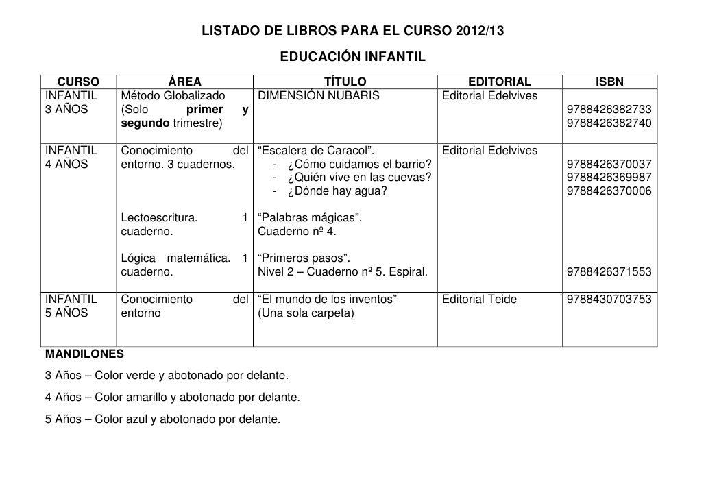 LISTADO DE LIBROS PARA EL CURSO 2012/13                                            EDUCACIÓN INFANTIL  CURSO              ...