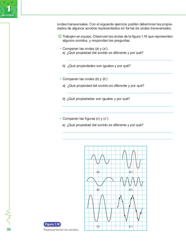 38 1 BLOQUE ondas transversales. Con el siguiente ejercicio podrán determinar las propie- dades de algunos sonidos represe...