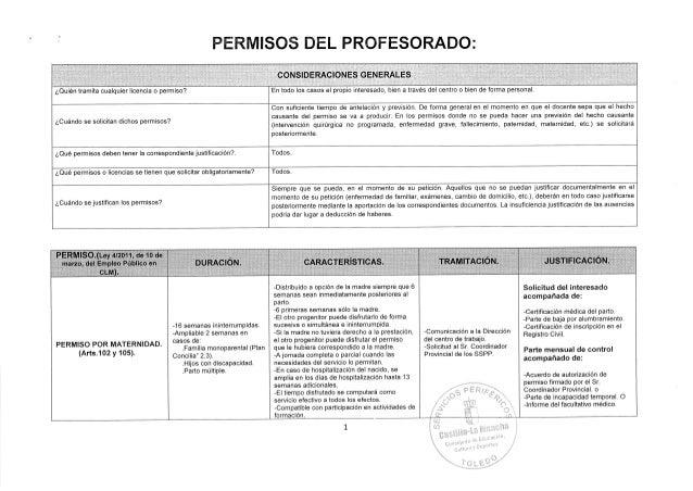 Licencias permisos