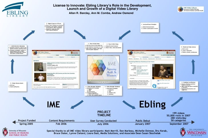 License To Innovate - Ebling Library & IME Video Library