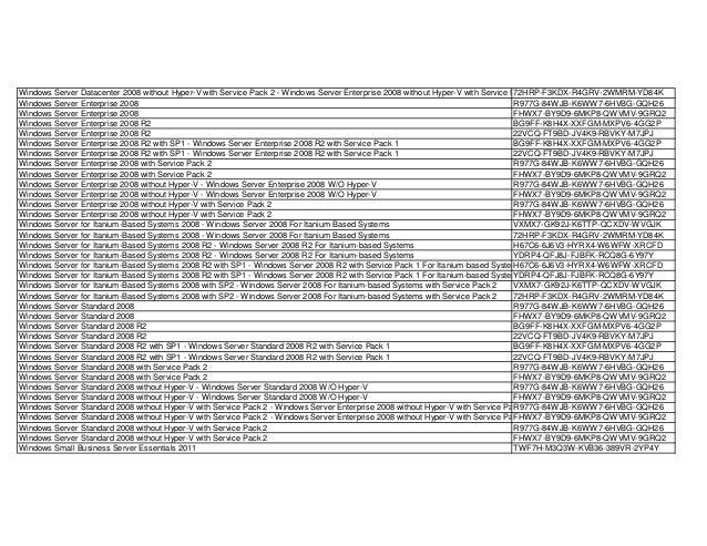 windows server 2003 r2 activator download
