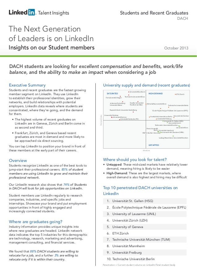 Talent Insights The Next Generation of Leaders is on LinkedIn Insights on our Student members DACH students are looking fo...