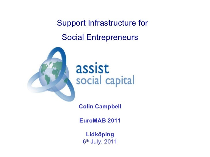 Support Infrastructure for  Social Entrepreneurs   Colin Campbell EuroMAB 2011 Lidköping 6 th  July, 2011