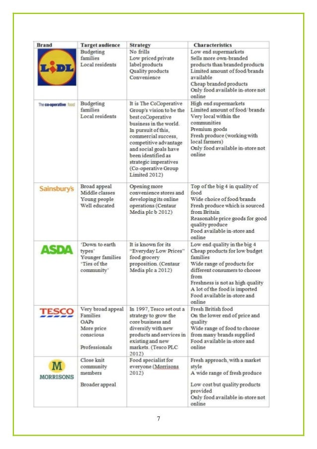 aldi value chain analysis These are the sources and citations used to research strategic management of aldi  value chain definition | investopedia  an analysis of aldi.