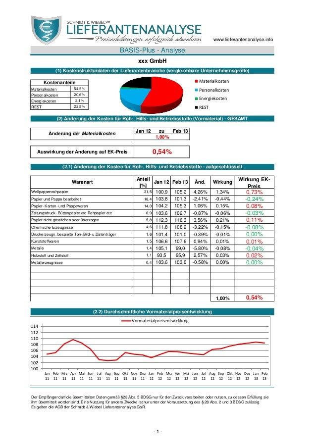 54,5% 20,6% 2,1% 22,8% Jan 12 zu Feb 13 Anteil [%] Jan 12 Feb 13 Änd. Wirkung Wirkung EK- Preis Wellpappenrohpapier 31,5 1...