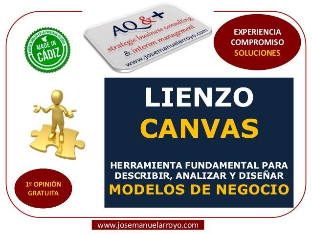 LIENZO CANVAS HERRAMIENTA FUNDAMENTAL PARA DESCRIBIR, ANALIZAR Y DISEÑAR MODELOS DE NEGOCIO  www.josemanuelarroyo.com  EXP...
