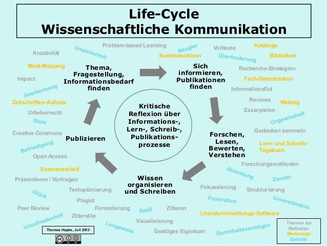 Life-Cycle Wissenschaftliche Kommunikation