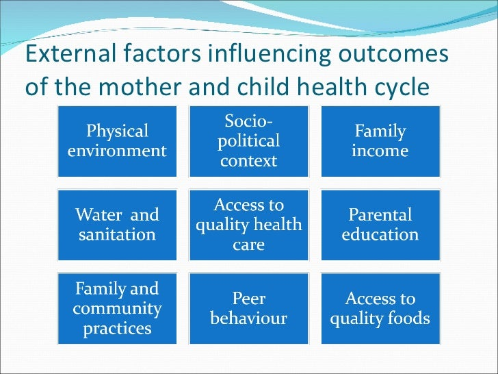 factors influencing family lifestyle Learn about lifestyle factors influencing  lifechoicesandfertilitycom  couples are delaying their efforts to have a family because of careers and because .