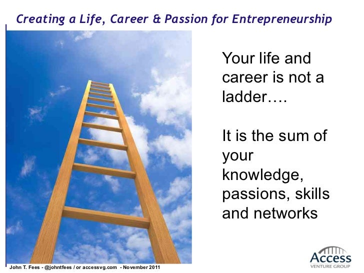 Life, careers and entrepreneurship by john fees