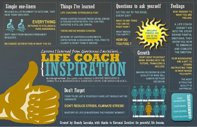 LIFE COACH INSPIRATION