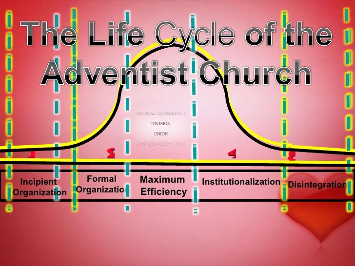Life Cycle of the Adventist Church