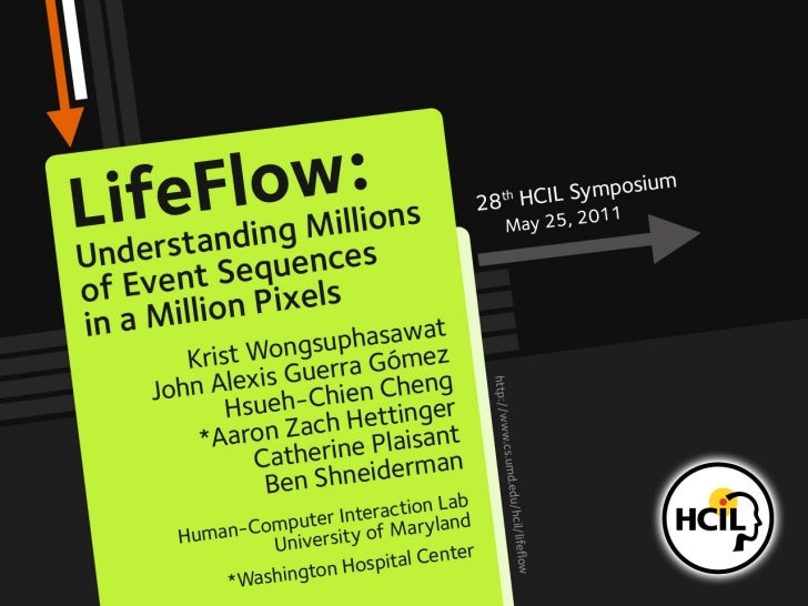 LifeFlow: Understanding Millions of Event Sequences in a Million Pixels