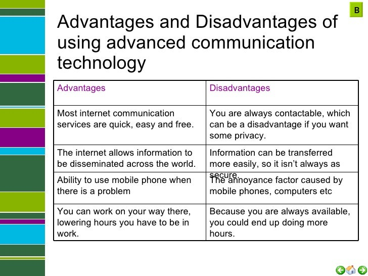 the disadvantages of communication technology