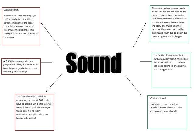 Life of pi sound evaluation