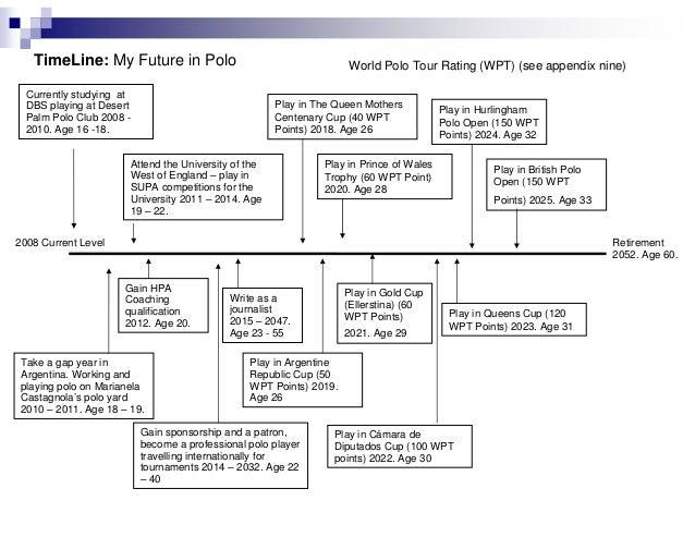 life plan example 9 10