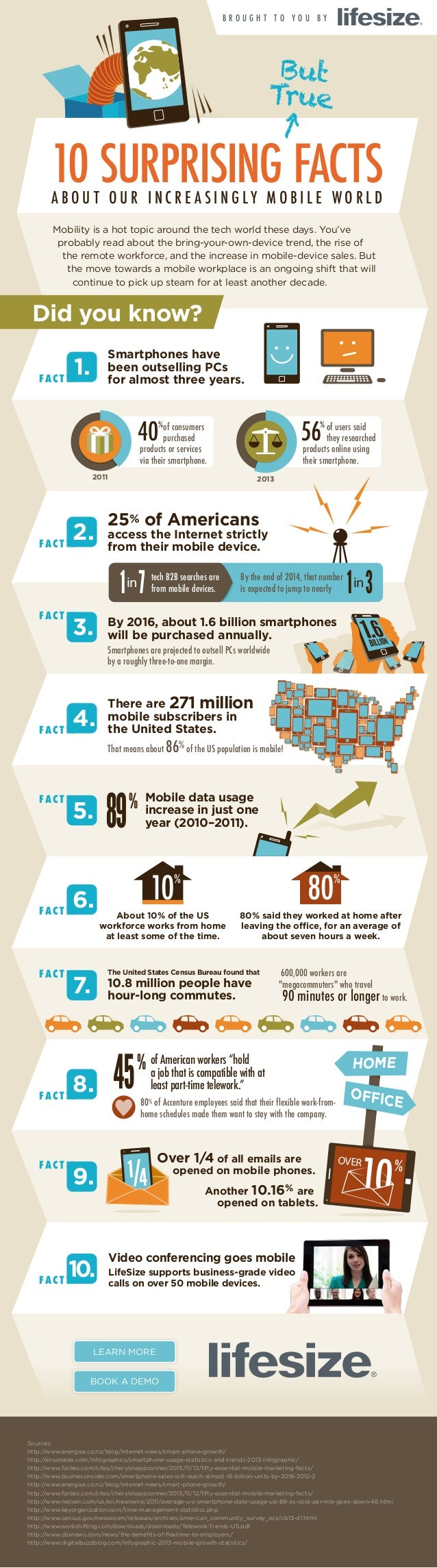 10 Surprising Facts About Our Increasingly Mobile World | Lifesize