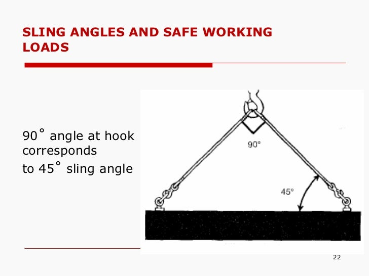 Sling Angles and Angularity Factors - Unirope Ltd.