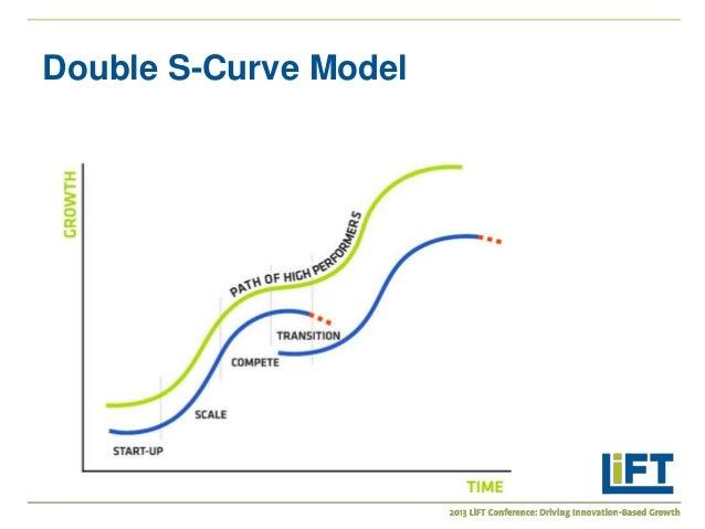 Cds curve trading strategies