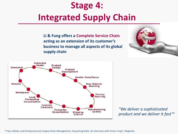 Li & Fung (Trading) Ltd. Case Solution & Analysis