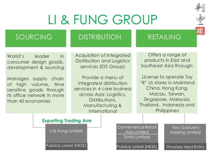 case analysis li fung trading