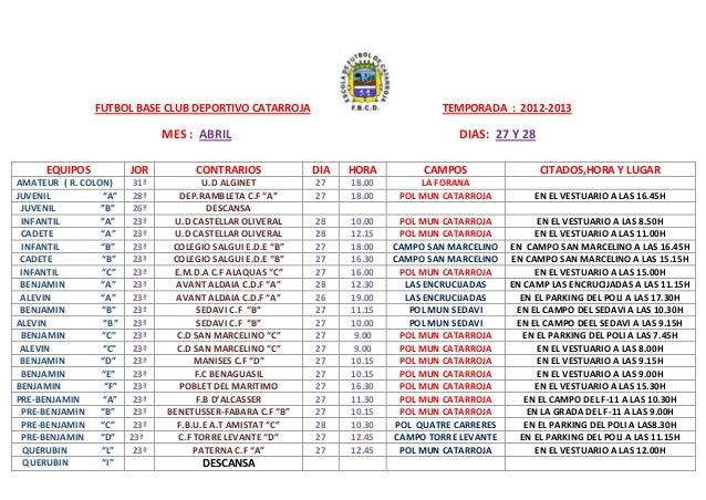 FUTBOL BASE CLUB DEPORTIVO CATARROJA TEMPORADA : 2012-2013MES : ABRIL DIAS: 27 Y 28EQUIPOS JOR CONTRARIOS DIA HORA CAMPOS ...