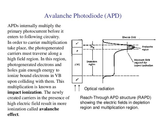 Avalanche Photodiode Diagram Avalanche Photodiode Apd)apds