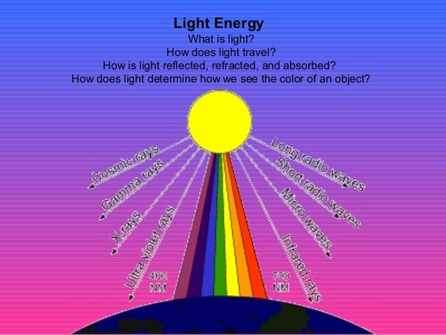 Light Energy                        What is light?                   How does light travel?     How is light reflected, re...