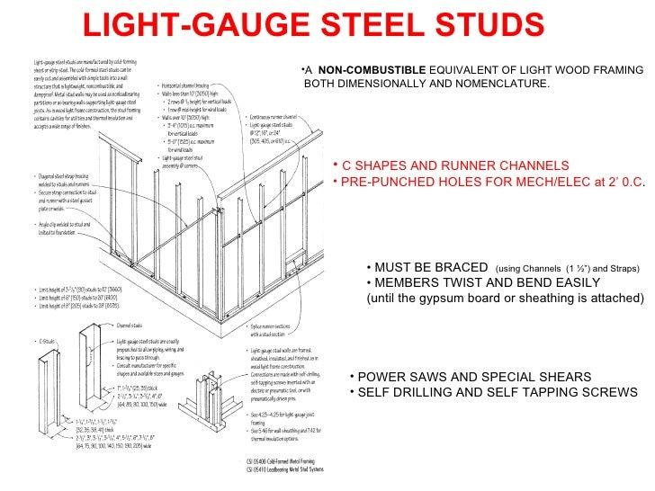 light gauge metal framing wall section light gauge steel