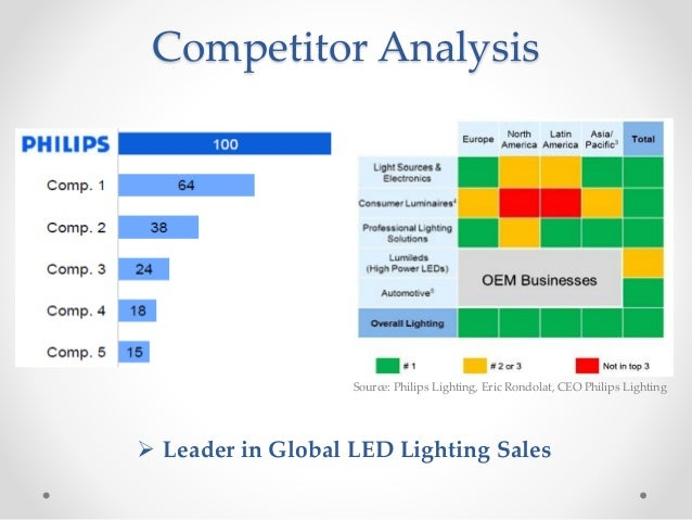 competitive strategic analysis for philips lighting The philips electronics business model the third prong of philips' new strategy lies in consumer well-being business insider intelligence exclusive free.