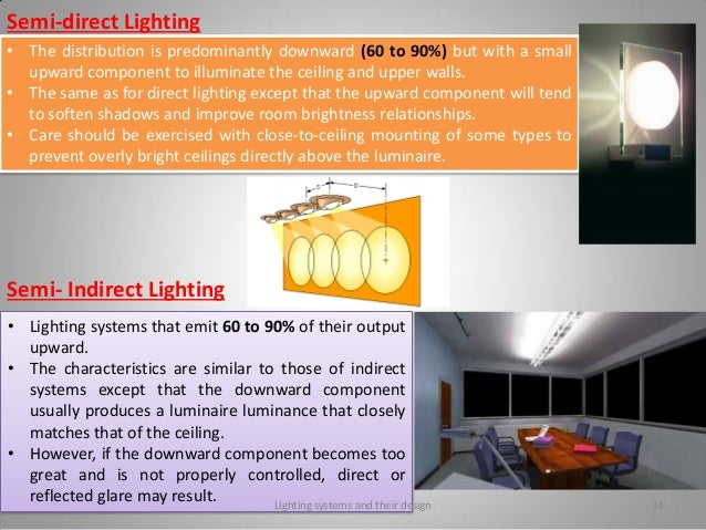 lighting systems and their design mau jmi 2014