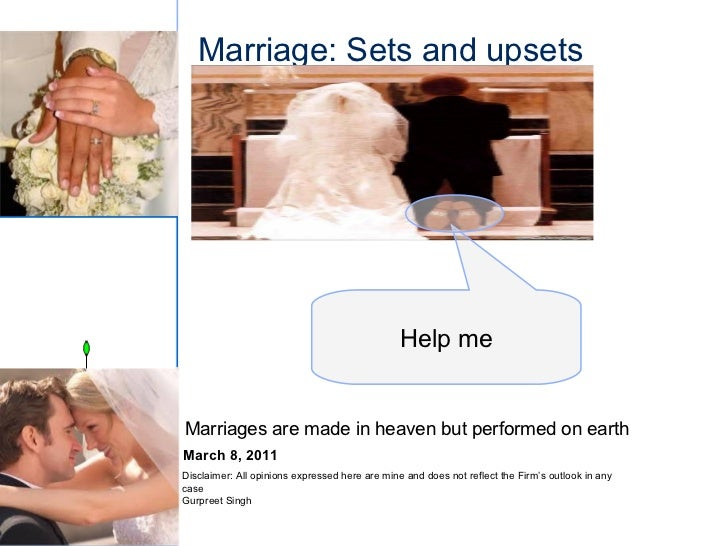 Marriage: Sets and upsets                                                Help meMarriages are made in heaven but performed...