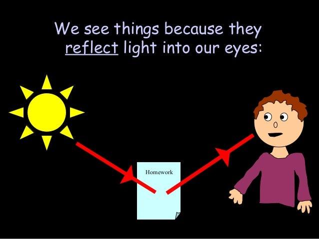Light Presentation Physics