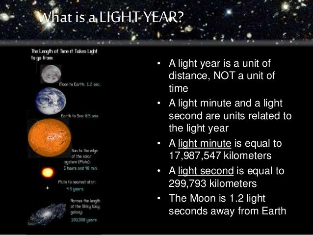 Image Gallery Light Year Example