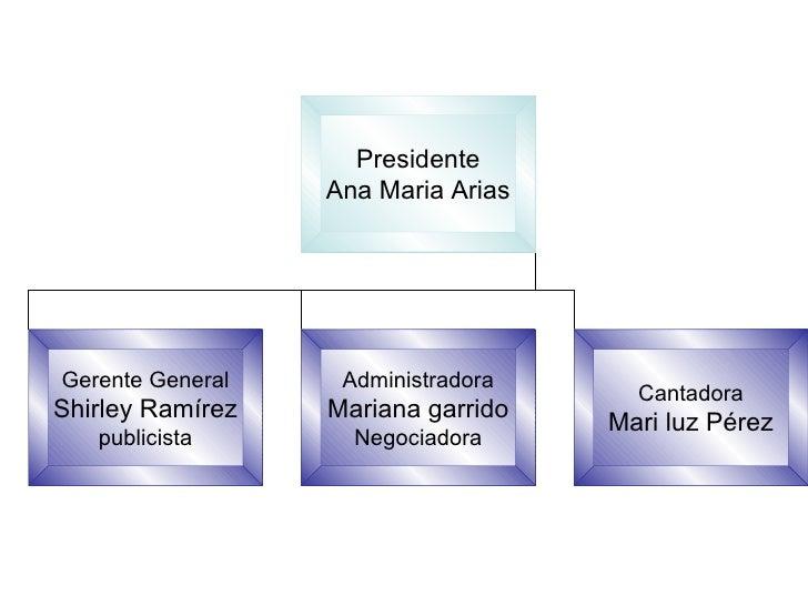Presidente Ana Maria Arias Gerente General Shirley Ramírez publicista Administradora Mariana garrido Negociadora Cantadora...