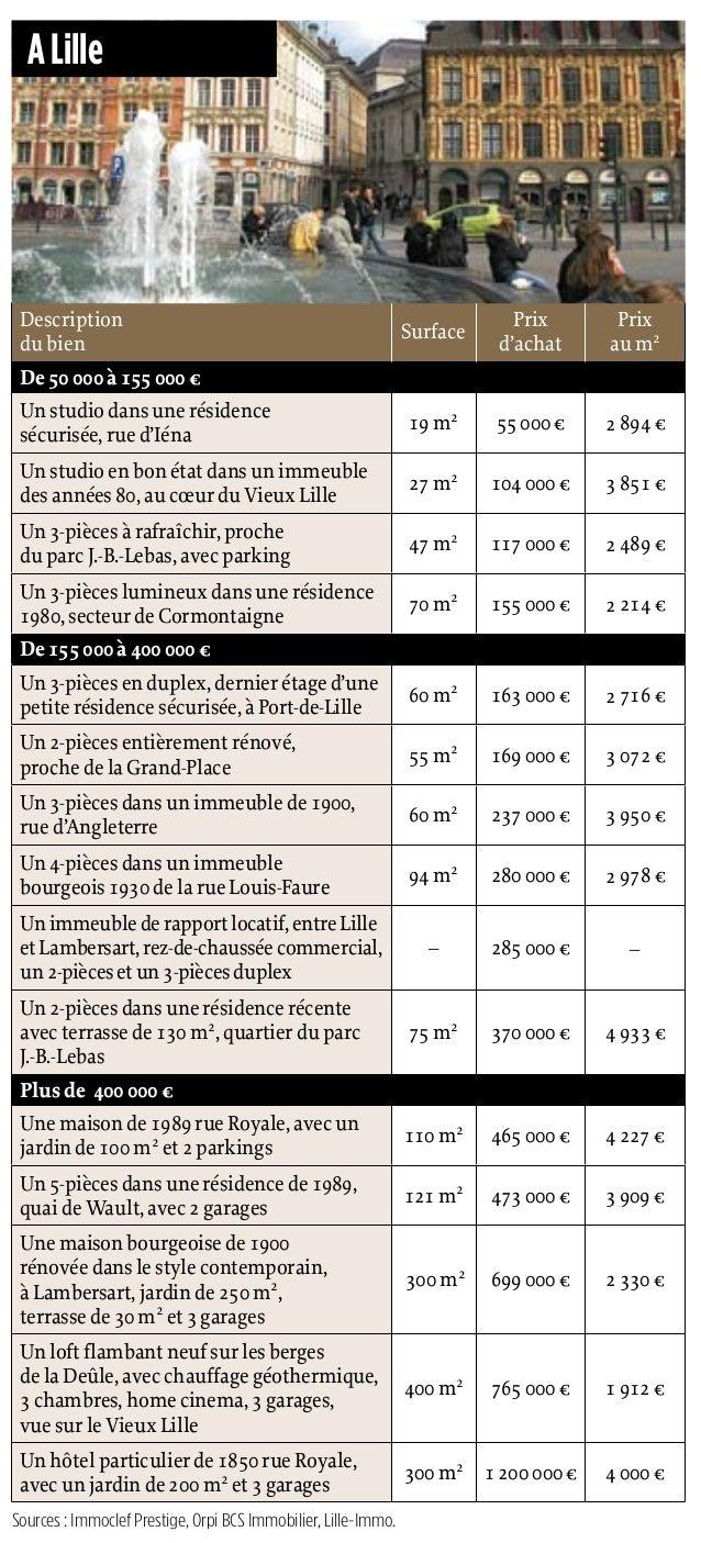 190 | 28 octobre 2010 | Le Point 1989 alexandregelebart/réa spécialimmobilier Lademandeesttoujoursaussiforte.Maislesstocks...