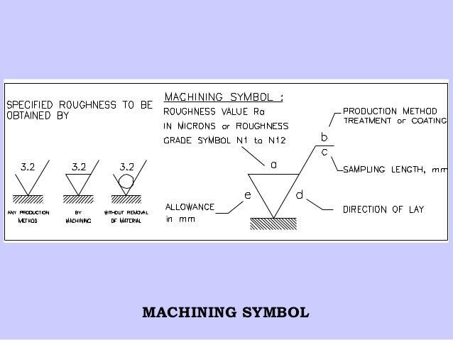 machine finish symbol