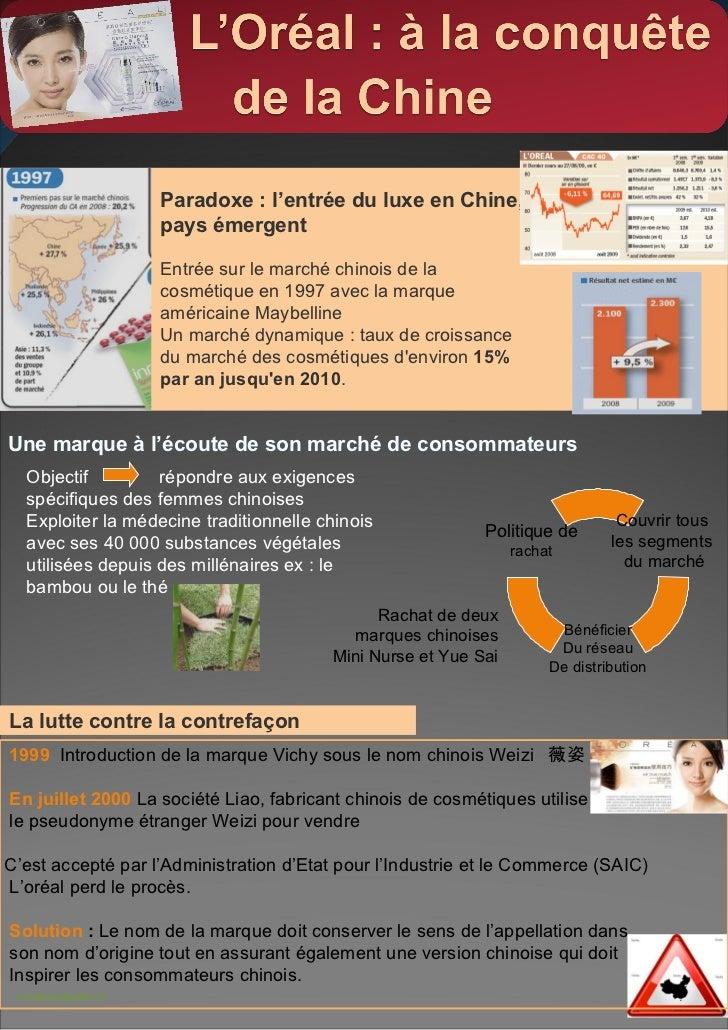 Paradoxe : l'entrée du luxe en Chine, pays émergent Entrée sur le marché chinois de la cosmétique en 1997 avec la marque a...