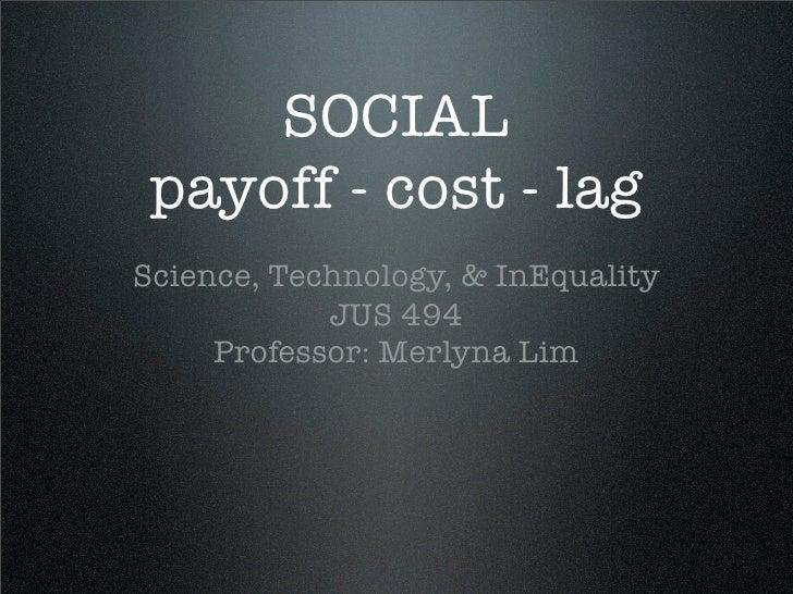 Lim Sociallag