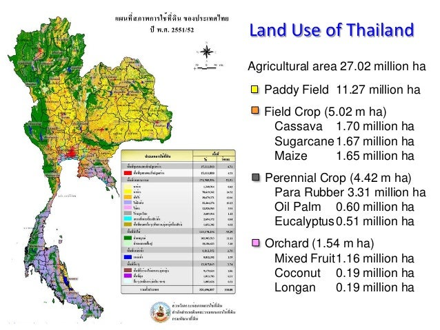 Status and priorities of soil management in thailand for Soil use and management