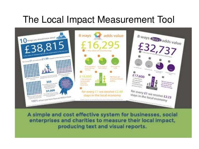 The Local Impact Measurement Tool