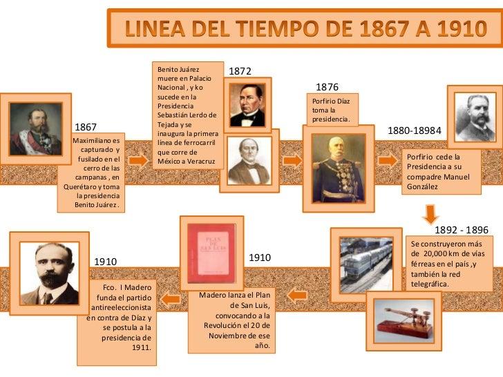 historia jalisco revolucion: