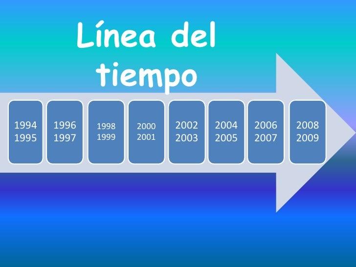 Linea De Vida Mi Tiempo - newhairstylesformen2014.com