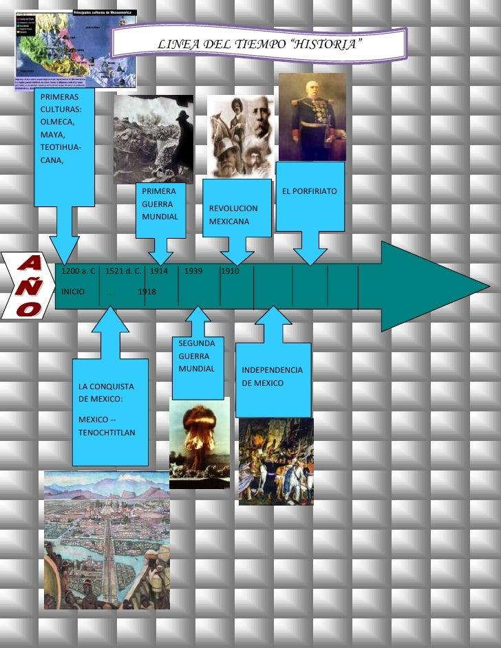 BIS245 Week 4 iLab Devry University – ER Diagram